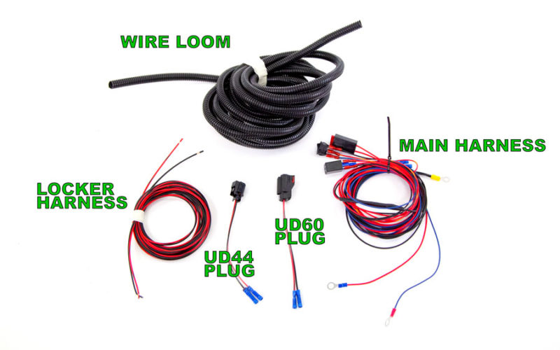 Rugged Wiring Harness Loom - Wiring Diagrams on